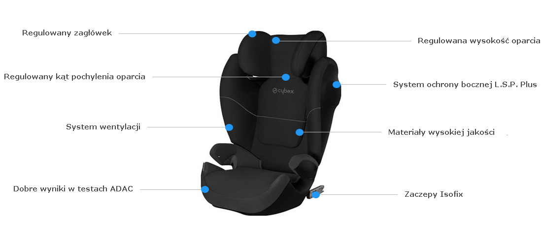 cybex solution m fix sl fotelik samochodowy 15 36kg. Black Bedroom Furniture Sets. Home Design Ideas